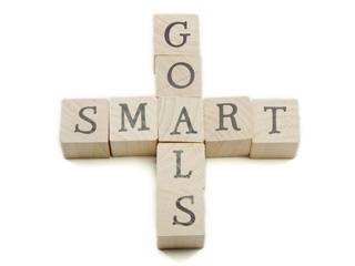 smart-doelen zijn een belangrijk onderdeel van Inbound Marketing