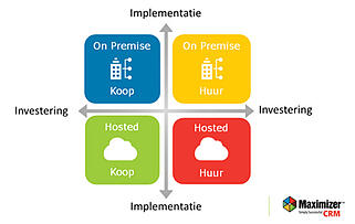Cloud-of-on-premise-crm