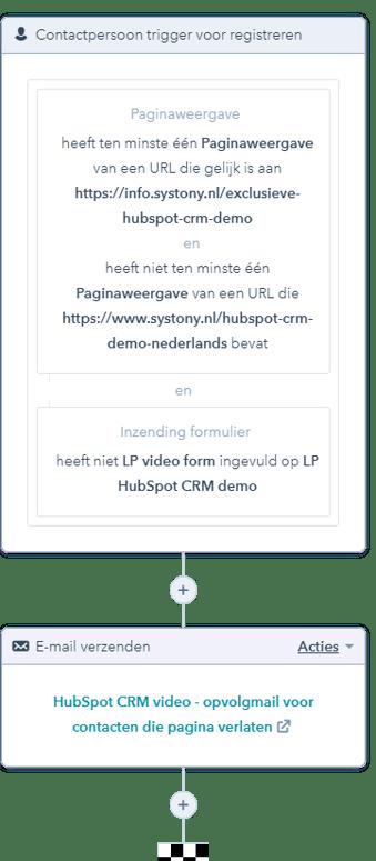 Voorbeeld HubSpot Workflow Nederlands - opvolgmail voor contacten die een landingspagina verlaten