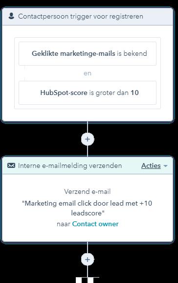 Voorbeeld HubSpot workflow - email naar contactpersoon bij klikken in marketingemail.
