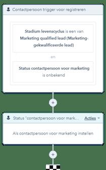 Workflow om marketingcontacten in te stellen in HubSpot