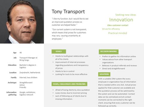 voorbeeld buyer persona voor marketing in HubSpot met de HubSpot workshops van Systony