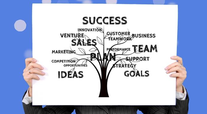 Het combineren van sales en marketing door techniek te gebruiken