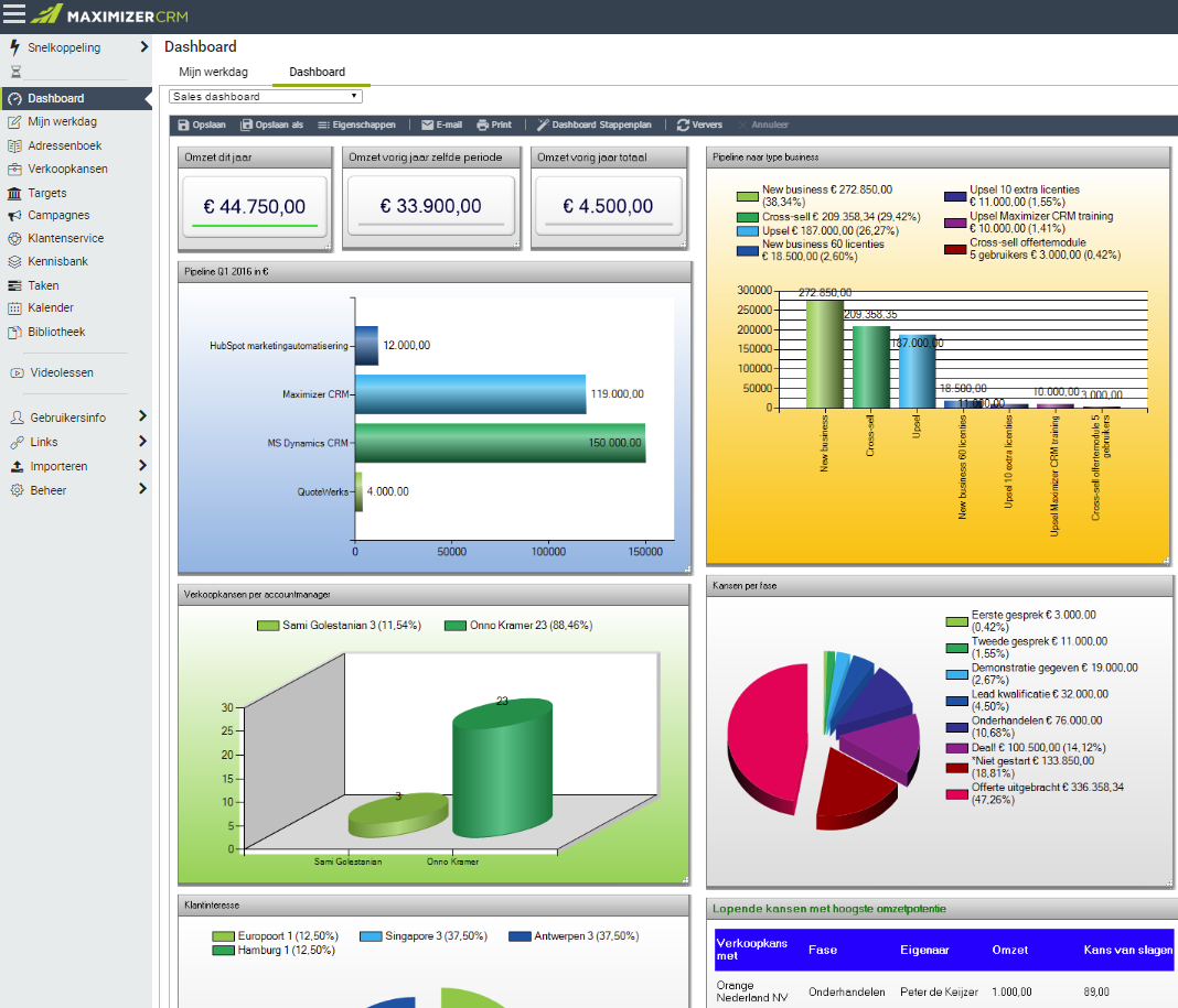 maximizer-crm-dashboard.png