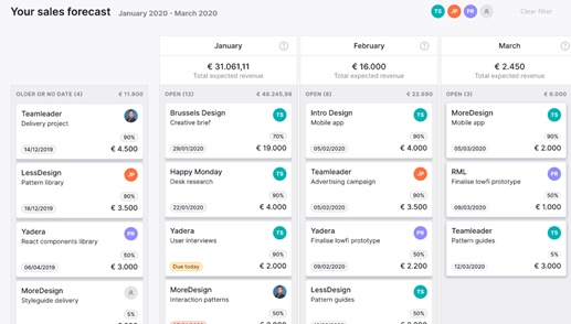 Verkoopomzet voorspellen met de forecast tool in Teamleader